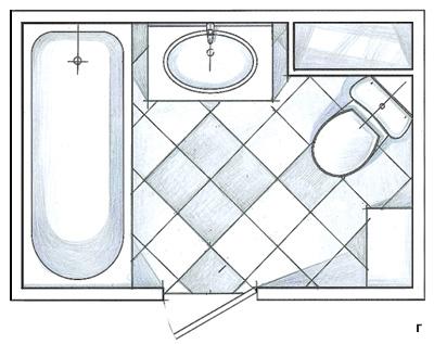 Как правильно сделать ванную